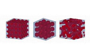 Nonlinear Mechanical Properties of Composites (Linked with